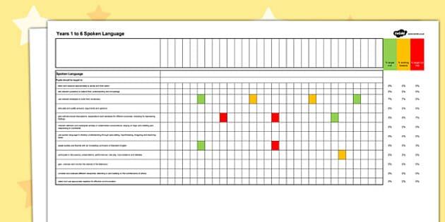 2014 Curriculum Years 1 to 6 English Spoken Language Spreadsheet