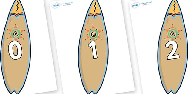 Numbers 0-31 on Surf Boards - 0-31, foundation stage numeracy, Number recognition, Number flashcards, counting, number frieze, Display numbers, number posters