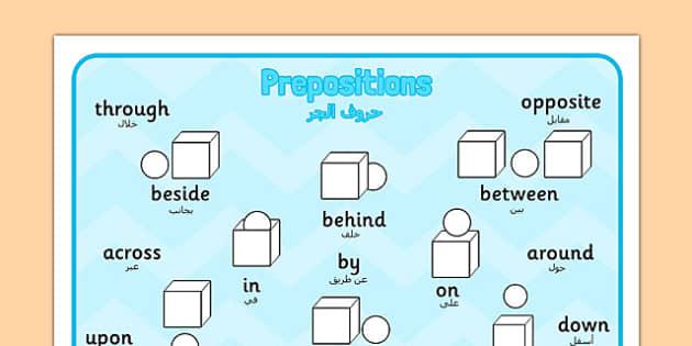 Prepositions Word Mat Arabic Translation - arabic, prepositions, word mat, word, mat