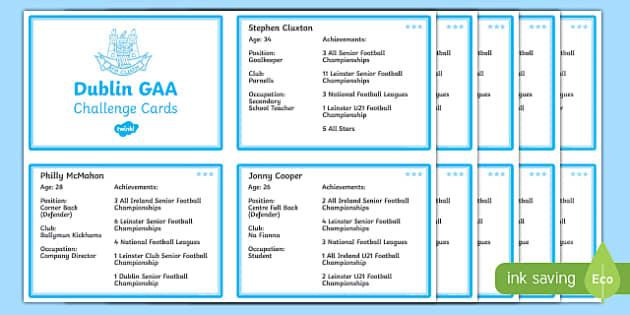 Dublin GAA Footballers Fact File 2016 Fact Cards-Irish