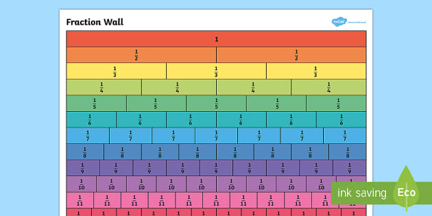 Fraction Wall Large Display Poster