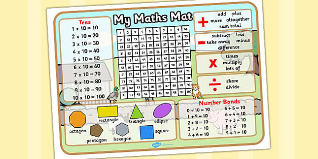Farm Themed Maths Mat - Maths, Mat, Numeracy, Aid, Farm