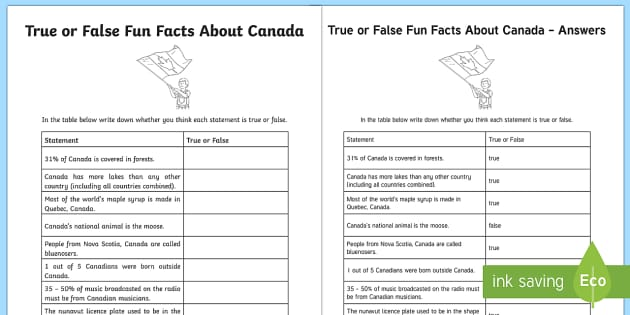 Fun Facts About Canada True or False Activity Sheet - Uniquely Canadian, Canada, true or false, quiz, fun facts, worksheet, facts, quiz