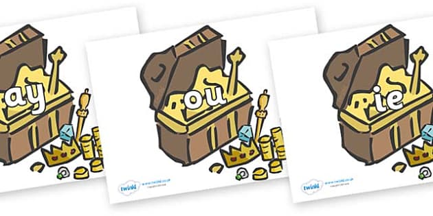 Phase 5 Phonemes on Treasure Chests - Phonemes, phoneme, Phase 5, Phase five, Foundation, Literacy, Letters and Sounds, DfES, display