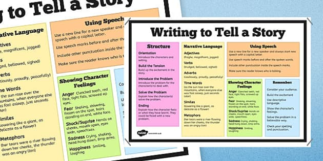 Writing to Tell a Story Poster - Narrative, Story, NAPLAN, Australian, Poster