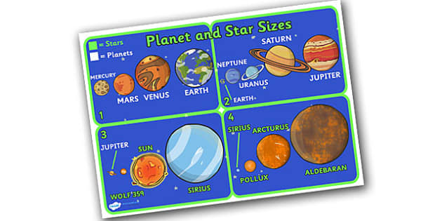 Solar System Planets Size Order and Comparison Display Poster