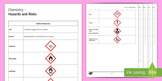 Hazards and Risks Glossary and Glossary Activity - KS4 Glossary, Hazards, Risks, Flammable, Toxic, Oxidising, Corrosive, Pressure, Explosive, Worksheet
