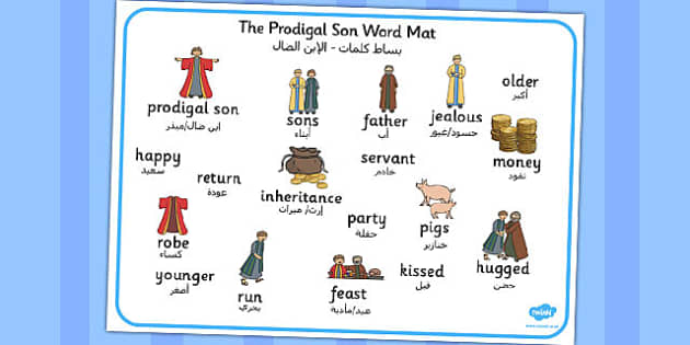 The Prodigal Son Word Mat Arabic Translation - arabic, prodigal son