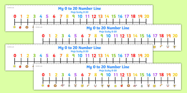 Number Line 0 20 parents English/Polish