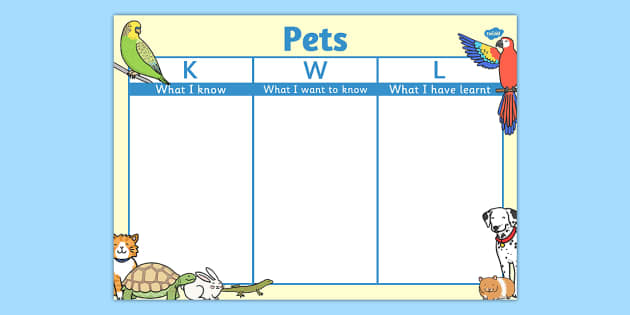 Pets Topic KWL Grid - KWL, Know, Want, Learn, Grid, Pets, Animals