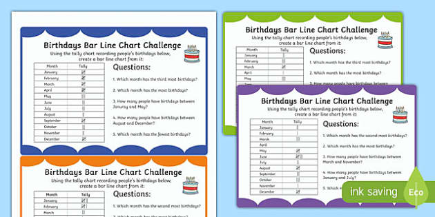 Birthdays Bar Line Chart Maths Challenge Cards - birthday, data