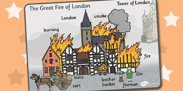 The Great Fire of London Scene Word Mat - Great, Fire, London