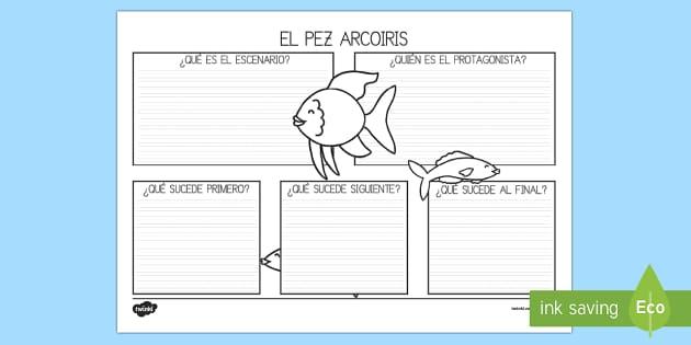 El pez arcoiris Pautas