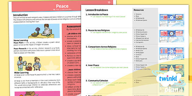 PlanIt - RE Year 5 - Peace Planning Overview - planit, religious education, re, year 5, peace, planning overview