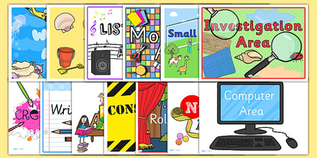 Classroom Area Signs for Early Years and KS1 - classroom area posters, early years poster, ks1 posters, classroom posters, class posters