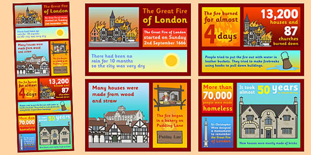 Great Fire of London Infographic Poster - infographic, poster, fire