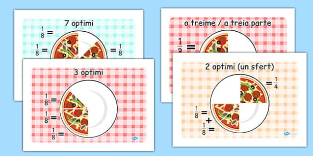 Fractii cu pizza,Planse - concept, numar, numere, rationale