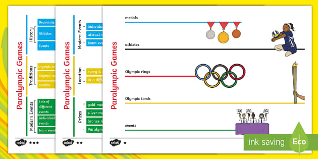 Differentiated Paralympics Concept Maps Activity Sheet - Concept Maps, paralympics, worksheet, competition, olympics, medals, gold, sport, games