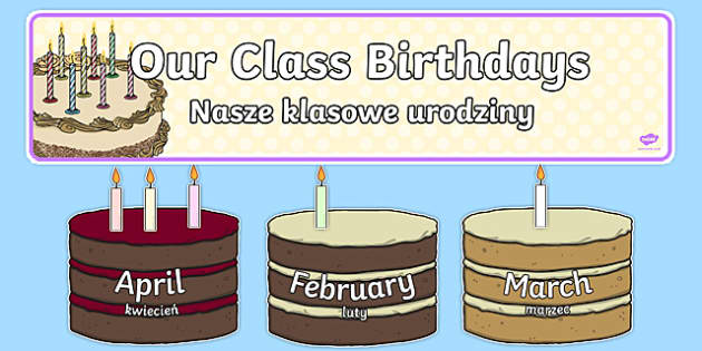 Editable Birthday Display Set Cakes Polish Translation - polish, editable, birthday, display, set, cakes