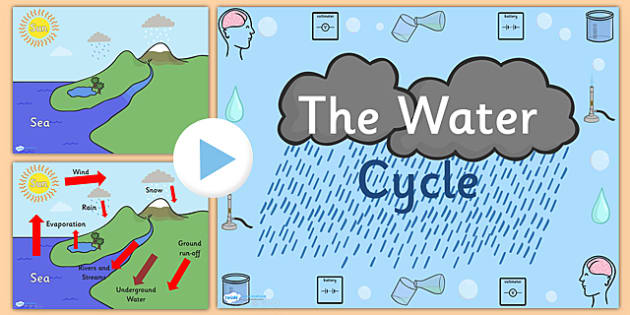 Water Cycle Diagram PowerPoint - water cycle, the water cycle, water cycle powerpoint, the water cycle ks2, water cycle diagram, water cycle for kids, ks2
