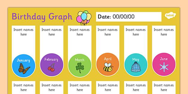 Interactive Editable Birthday Graph Display Presentation Australia - australia, interactive, editable, birthday, graph, display, presentation