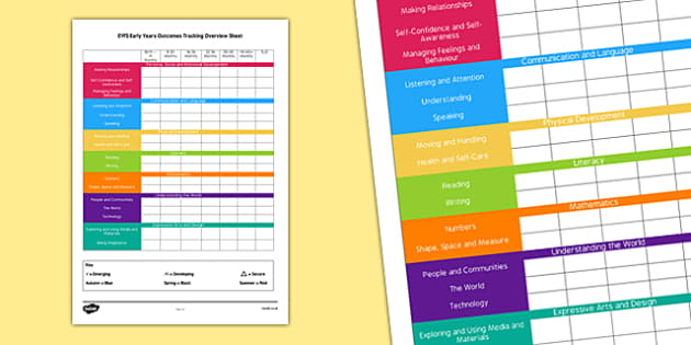 EYFS Early Years Outcomes Tracking Overview Sheet - EYFS, early years assessment, early learning goals, areas of learning, age bands