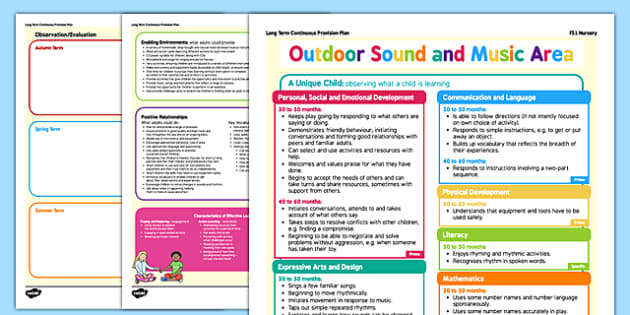 Outdoor Sound and Music Making Area Continuous Provision Plan Posters Nursery FS1 - Continuous provision, EYFS planning, early years planning, long term plan
