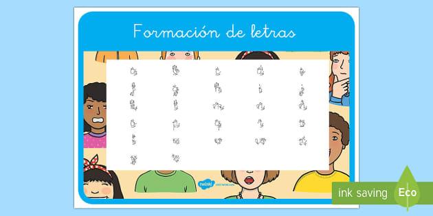 Formación de letras: Todo sobre mí - Todo sobre mí, proyecto, trans-curricular, yo, mí mismo, caligrafía, letras, escritura,Spanish