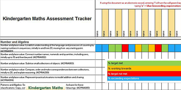 Kindergarten Mathematics Tracker Assessment Spreadsheet