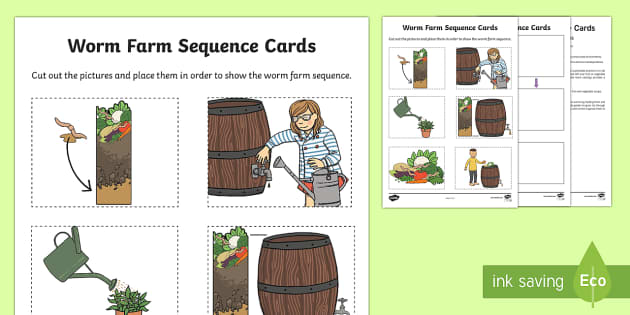 Worm Farm Sequence Cards Activity Sheet - Sustainability, worm farm, wormery, worms, sequencing events, Worksheet, sequence, eco, ecofriendly,