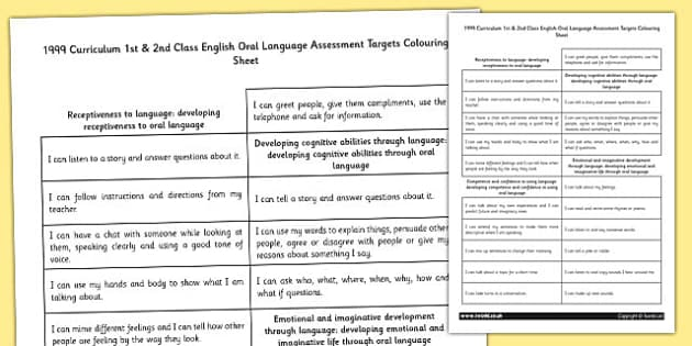 1999 Curriculum 1st & 2nd Class English Oral Language Assessment Targets Colouring Sheet - Ireland, Irish