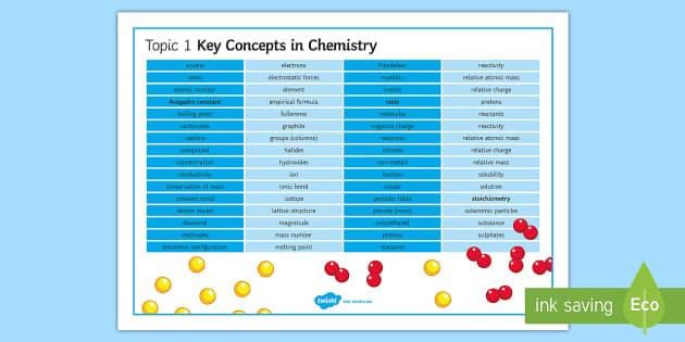 Edexcel Chemistry Key Concepts in Chemistry Word Mat - Word Mat, edexcel, chemistry, gcse, key concepts, atoms, atom, electron, electron configuration, ele