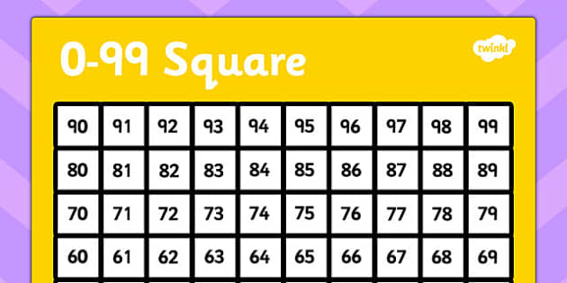 0 99 Number Square - numbers, squares, visual aids, numeracy