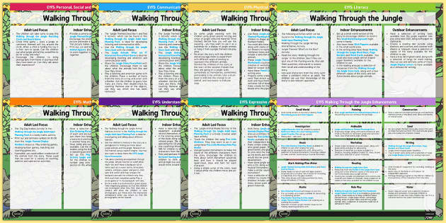 EYFS Lesson Plan and Enhancement Ideas to Support Teaching on Walking Through the Jungle - adult led, Julie Lacome, EYFS