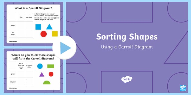 Sorting 2D Shapes Using A Carroll Diagram PowerPoint - shapes, sorting, 2D, Carroll diagram, criteria, circle, semi-circle, triangle, square, oblong, recta