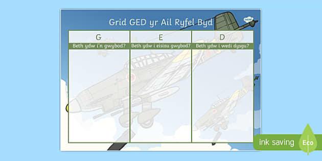 Grid GED yr Ail Ryfel Byd Grid GED-Welsh
