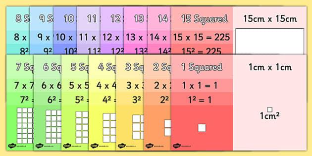 Square Number Posters - square number, posters, display, numeracy, maths