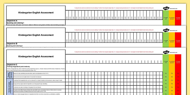 Australian Curriculum NSW Kindergarten English Assessment - Australian Curriculum, English, Kindergarten, NSW curriculum, Assessment, Curriculum Overview, Student Data