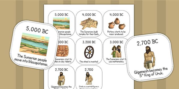 Ancient Sumer Timeline Ordering Activity - time line, order