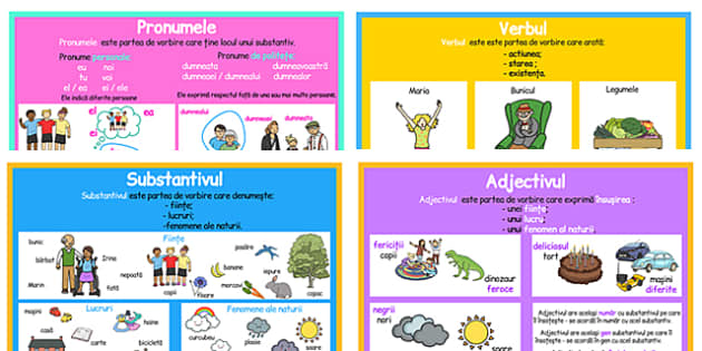 Word Classes Display Posters Pack Romanian - romanian, word classes, display posters, display