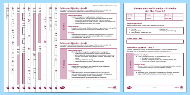 New Zealand Maths Years 4 6 Unit Plan Template - New Zealand Class Management