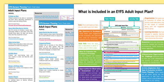EYFS Space Themed Adult Input Planning and Resource Pack Overview