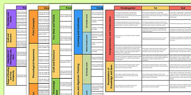 Common Core Aligned Report Card Statement Bank - usa, america, report cards, report card comments, common core