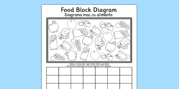 Food Block Diagram Activity Sheet Romanian Translation - food, counting, count, graph, bar, data, maths, early years, eyfs, romania, eal, translated, bilingual, worksheet