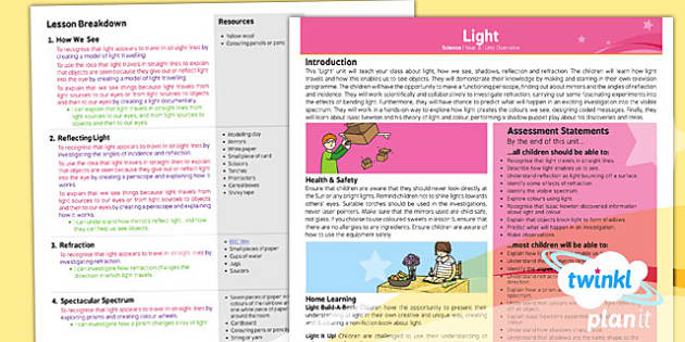 PlanIt - Science Year 6 - Light Planning Overview - planit, science, unit