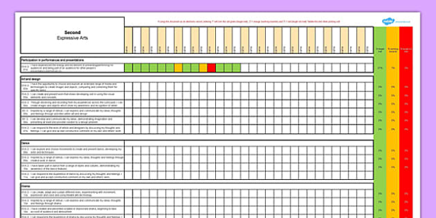 Scottish Curriculum for Excellence Second Expressive Arts Assessment Spreadsheet - CfE, planning, tracking, art, drama, dance, music
