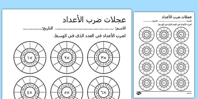 – Multiplication Wheels Worksheets