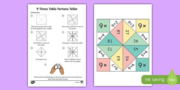 9 Times Table Fortune Teller - 9 times table, times table, fortune teller, activity, craft, fold, times tables