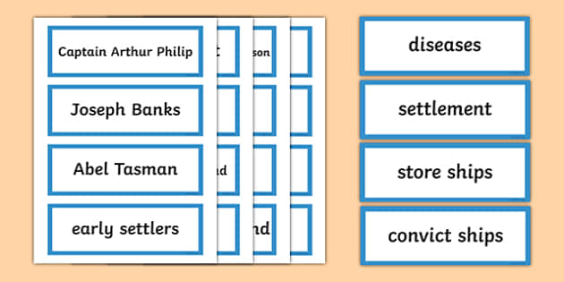 The First Fleet Word Wall Display Cards - australia, The First Fleet, word wall, display, word cards, history