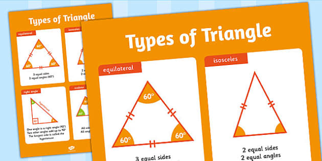 Large Types of Triangle Poster - triangle, poster, isosceles